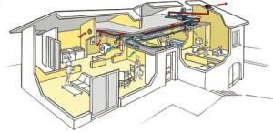 VMC Entretien Maintenance Reparation VMC
